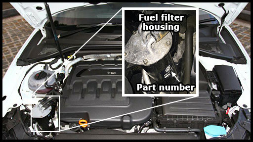 Locate your fuel filter housing